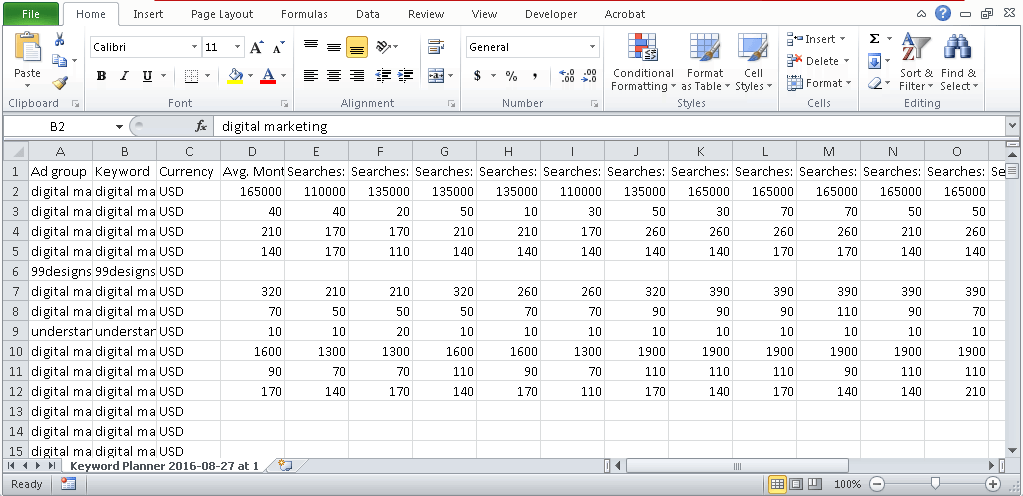 business-search-volume-spreadsheet